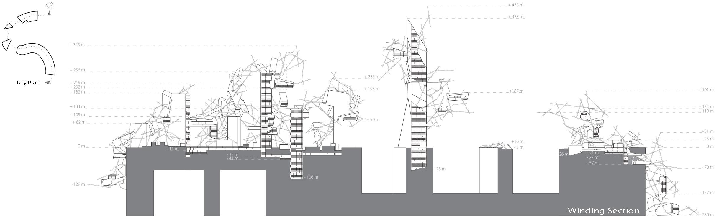 nest city-section
