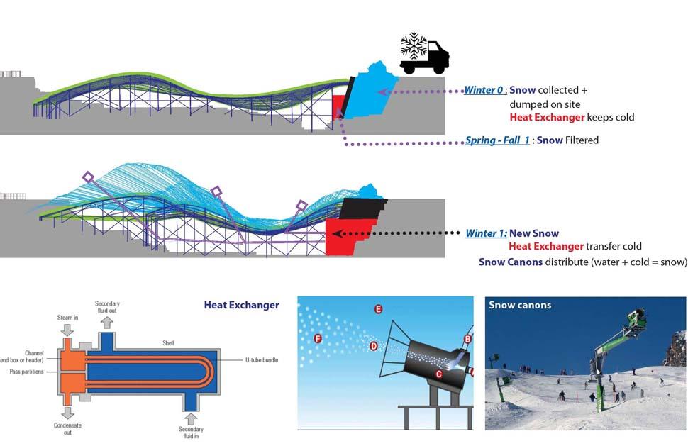 Winter Park Diagrams